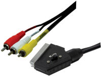 Vidéo: Câbles & adaptateurs