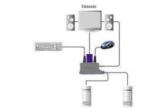 Aten CS62US Mini KVM  2 UC VGA/USB + Audio câbles intégrés