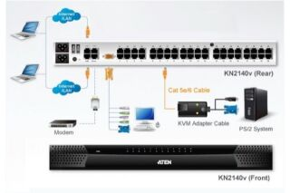 Aten KN2140VA kvm IP 40 ports - 3 Users 1Local 2Dist.