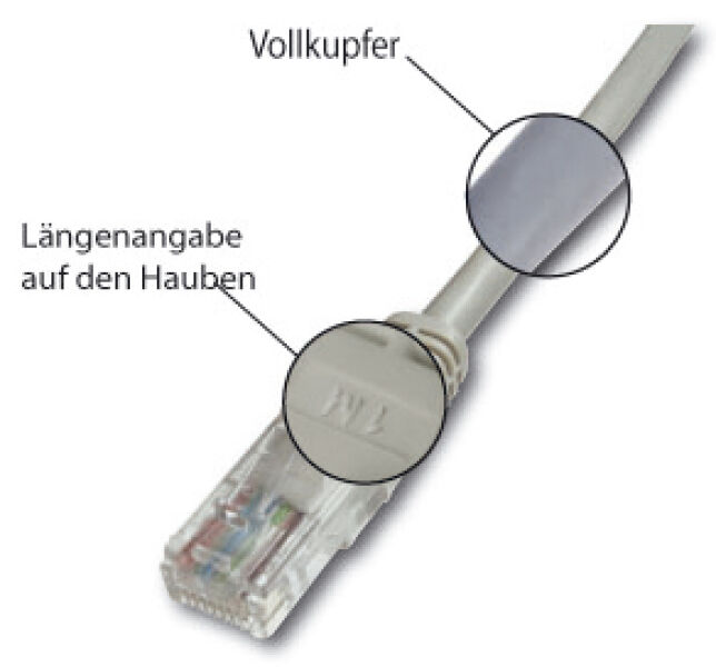 Câble RJ45 premium F/UTP Cat.5e gris, 20 M