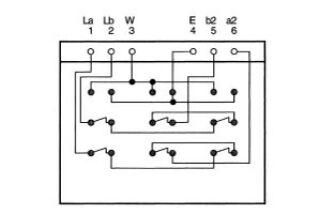 shiverpeaks BASIC-S Prise de connexion TAE - en saillie,