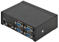 DIGITUS Répartiteur VGA 500 MHz, 4 ports, boîtier en métal